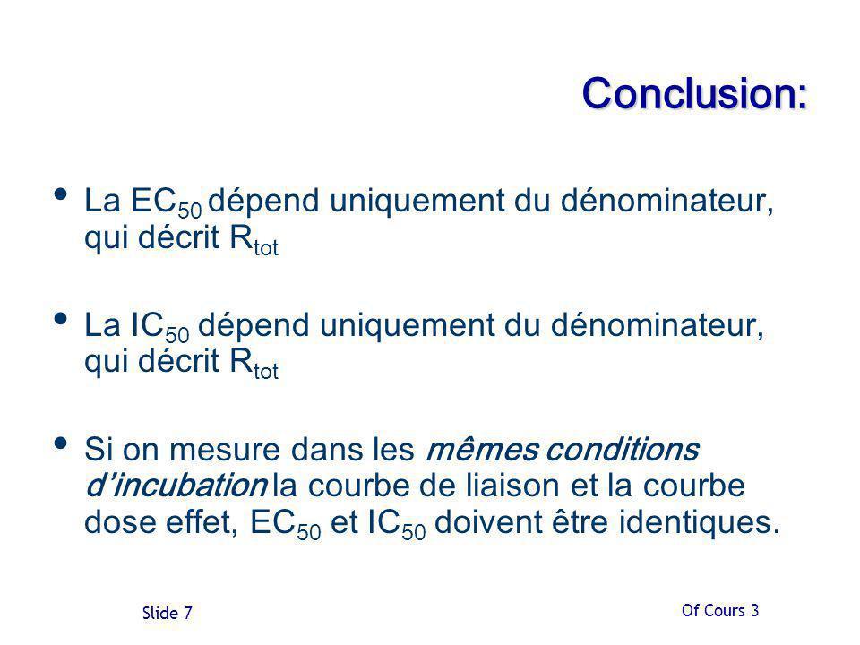 Conclusion: La EC50 dépend uniquement du dénominateur, qui décrit Rtot