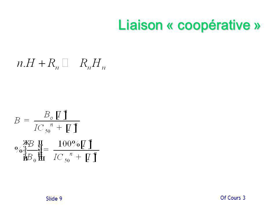 Liaison « coopérative »