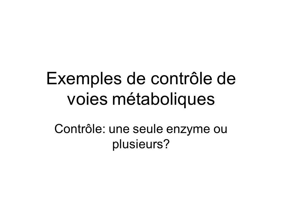 Exemples de contrôle de voies métaboliques