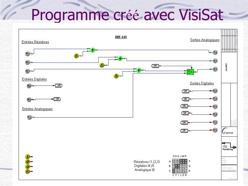Programme créé avec VisiSat