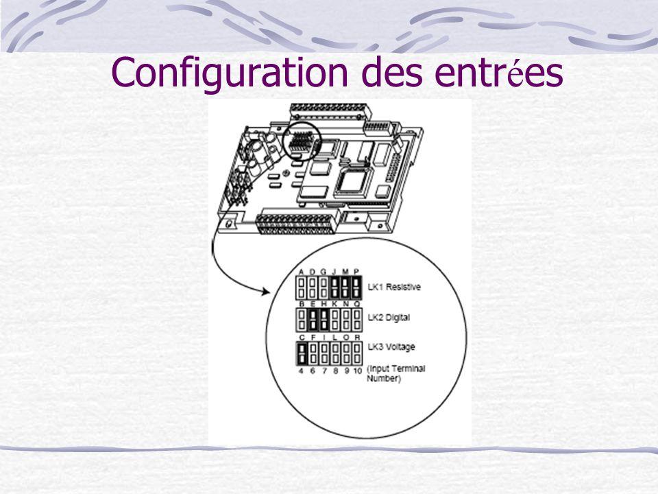 Configuration des entrées