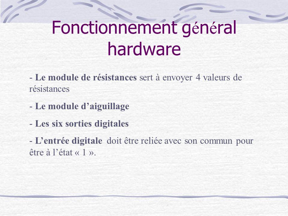 Fonctionnement général hardware