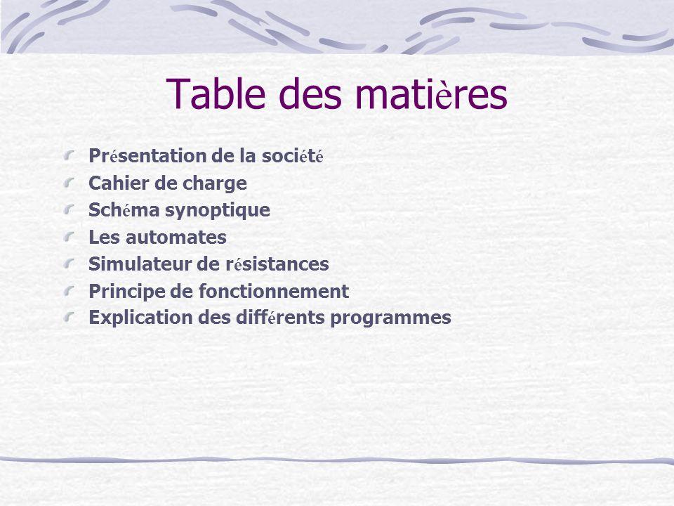 Table des matières Présentation de la société Cahier de charge