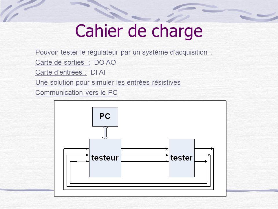 Cahier de charge Pouvoir tester le régulateur par un système d'acquisition : Carte de sorties : DO AO.
