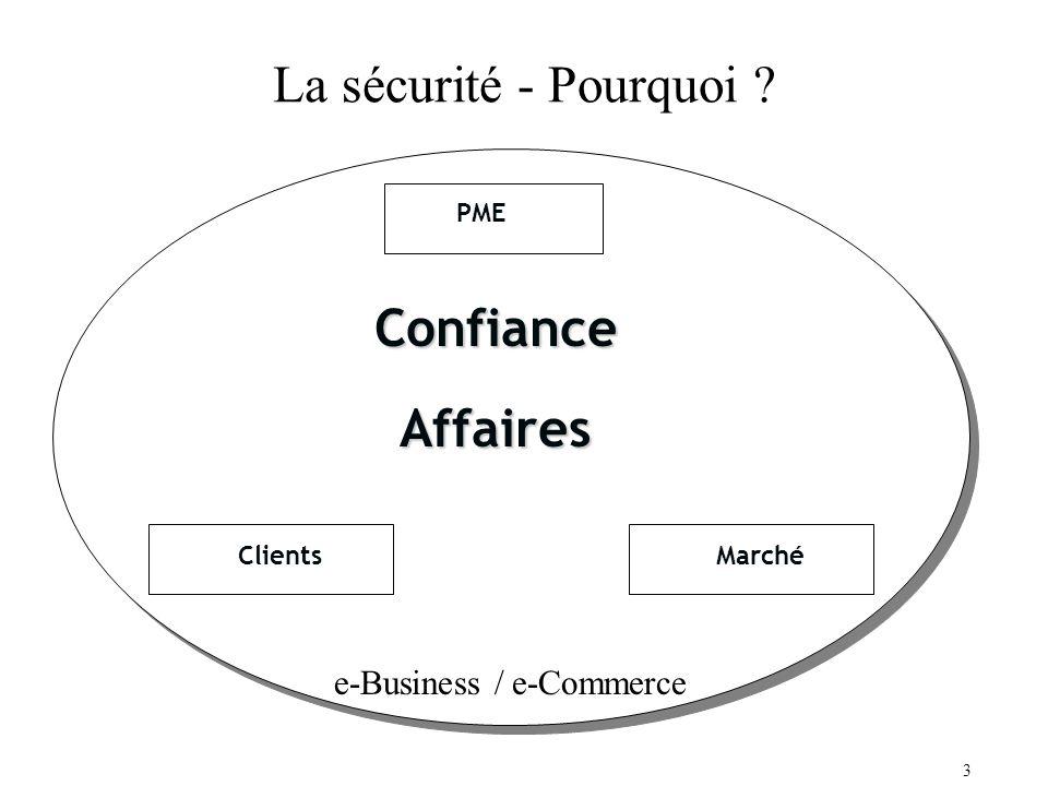 La sécurité - Pourquoi Confiance Affaires e-Business / e-Commerce