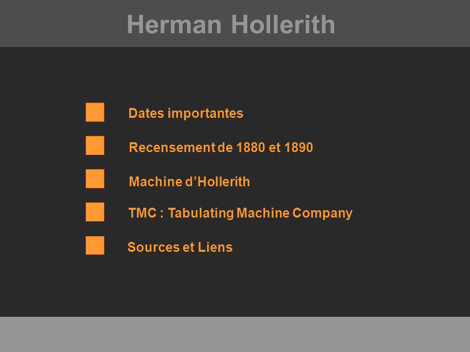 Herman Hollerith Dates importantes Recensement de 1880 et 1890