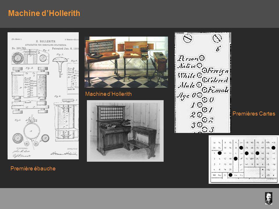 Machine d'Hollerith Machine d'Hollerith Premières Cartes