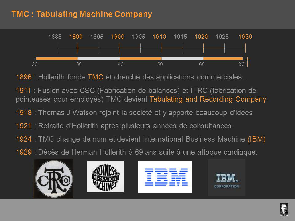 TMC : Tabulating Machine Company
