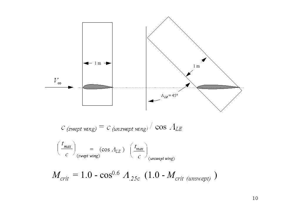 Mcrit = 1.0 - cos0.6 L.25c (1.0 - Mcrit (unswept) )