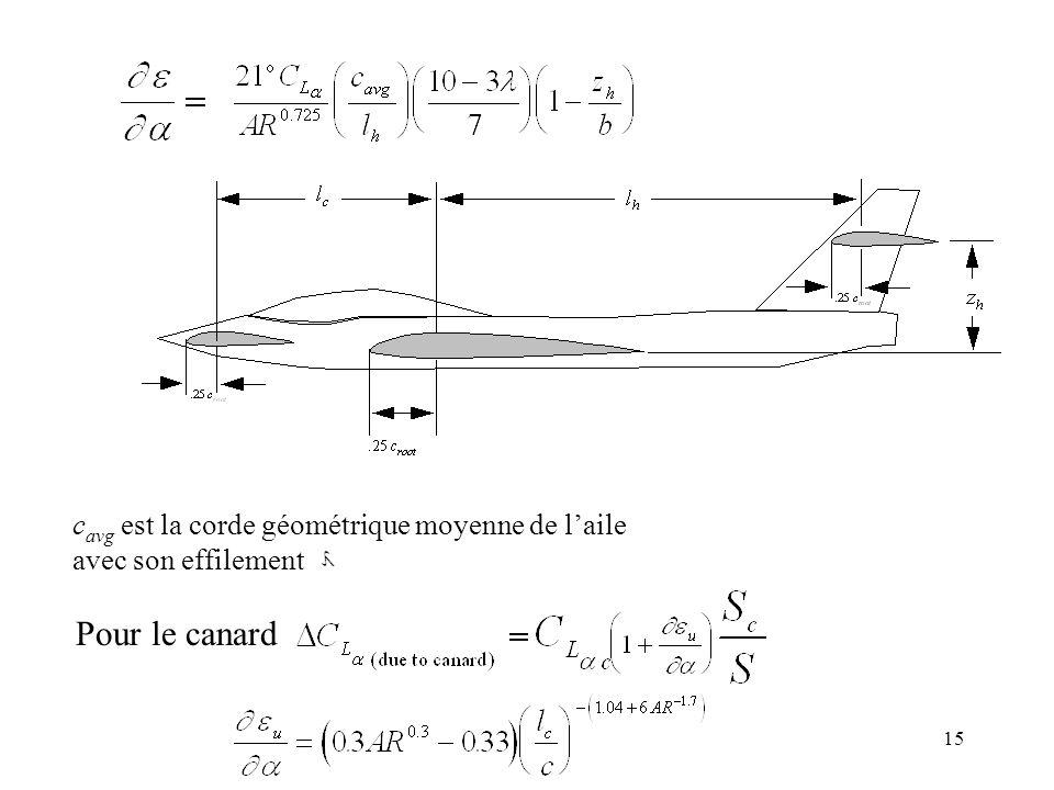 cavg est la corde géométrique moyenne de l'aile avec son effilement