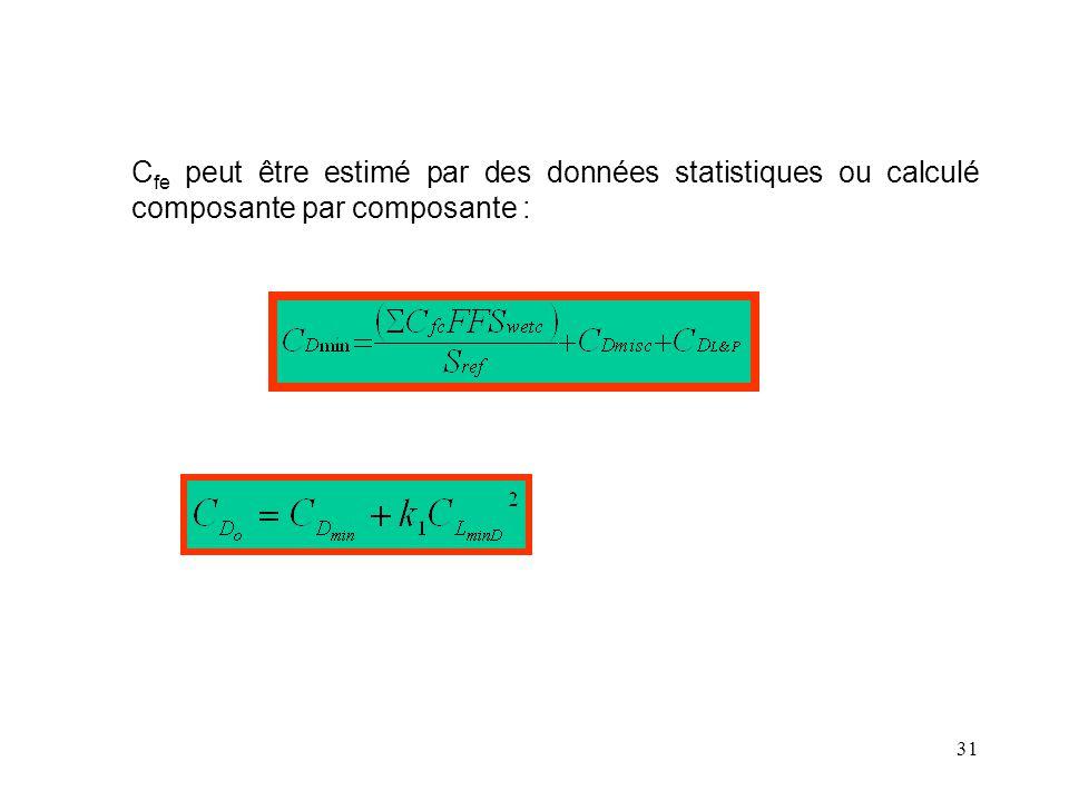Cfe peut être estimé par des données statistiques ou calculé composante par composante :