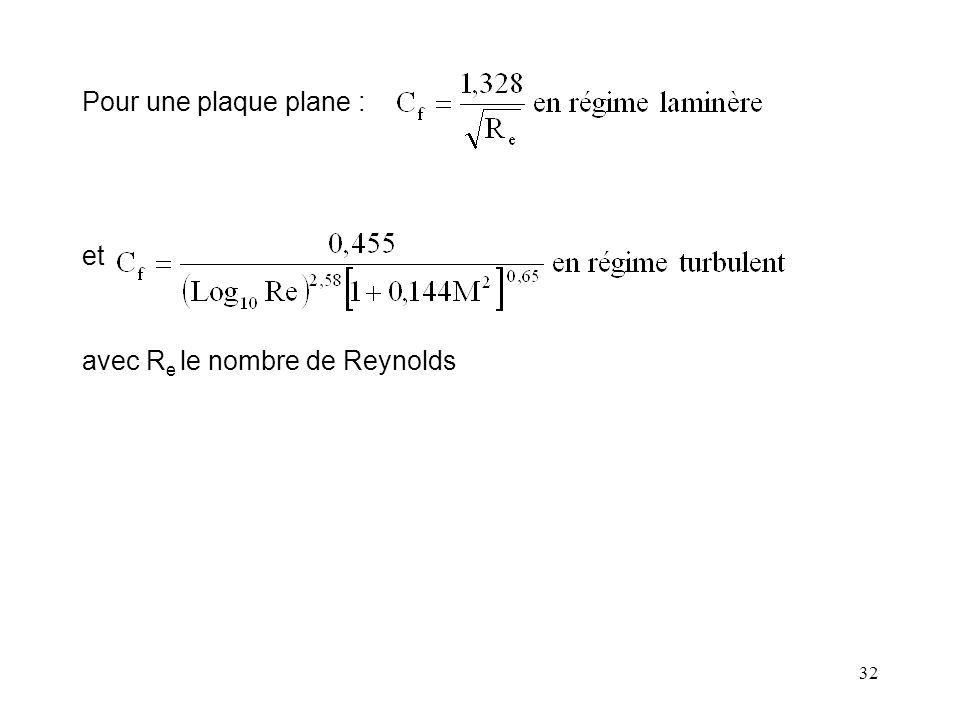 Pour une plaque plane : et avec Re le nombre de Reynolds