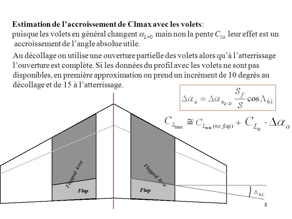 Estimation de l'accroissement de Clmax avec les volets: