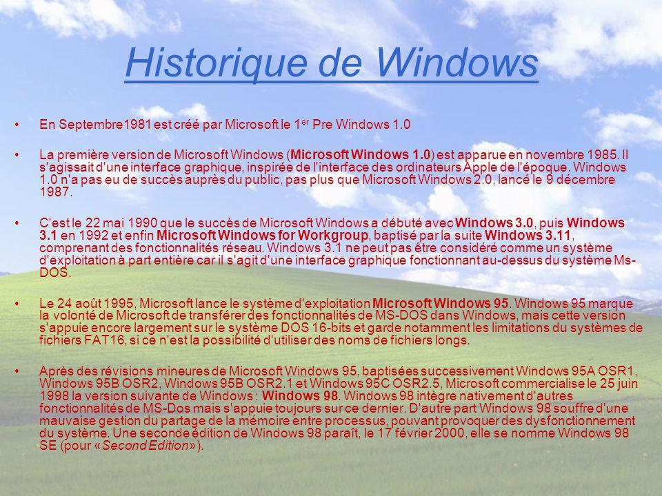 Historique de Windows En Septembre1981 est créé par Microsoft le 1er Pre Windows 1.0.