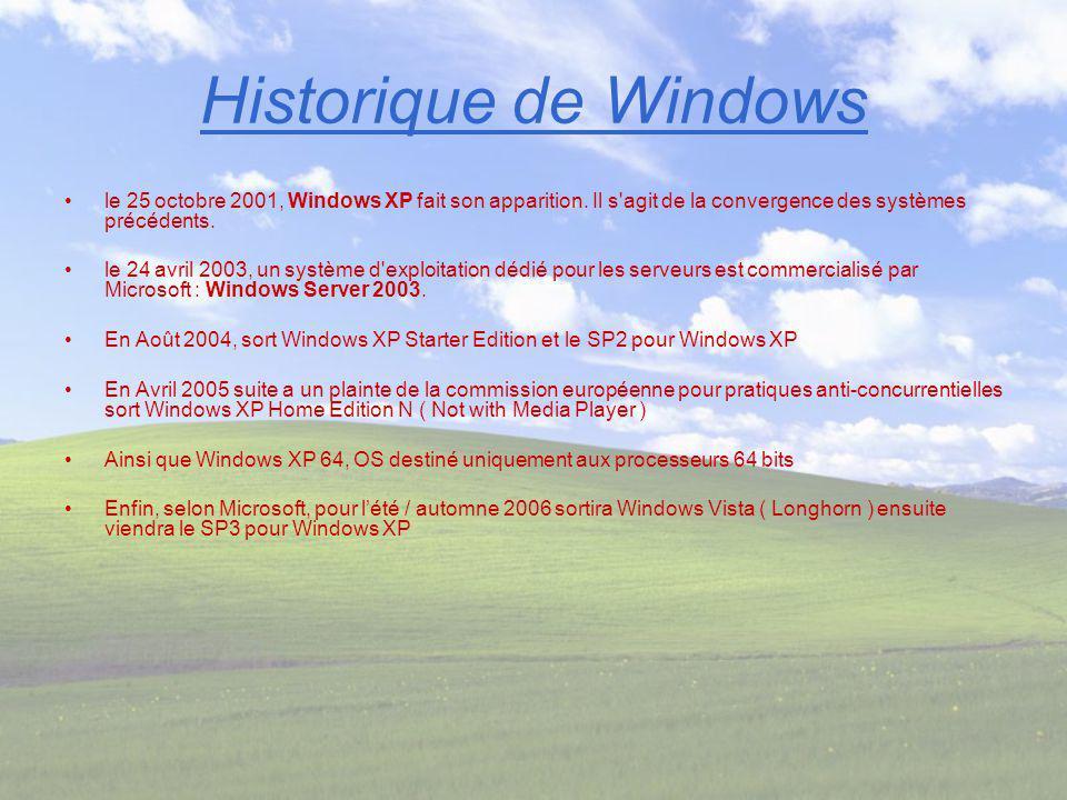 Historique de Windows le 25 octobre 2001, Windows XP fait son apparition. Il s agit de la convergence des systèmes précédents.