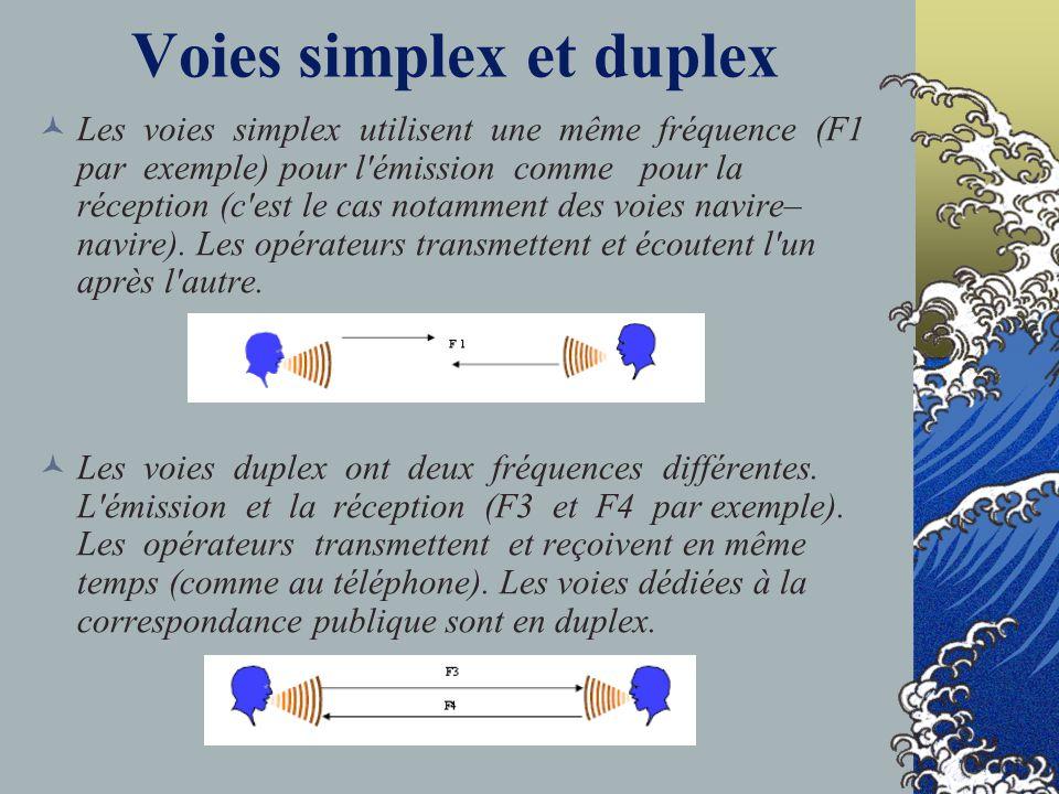Voies simplex et duplex