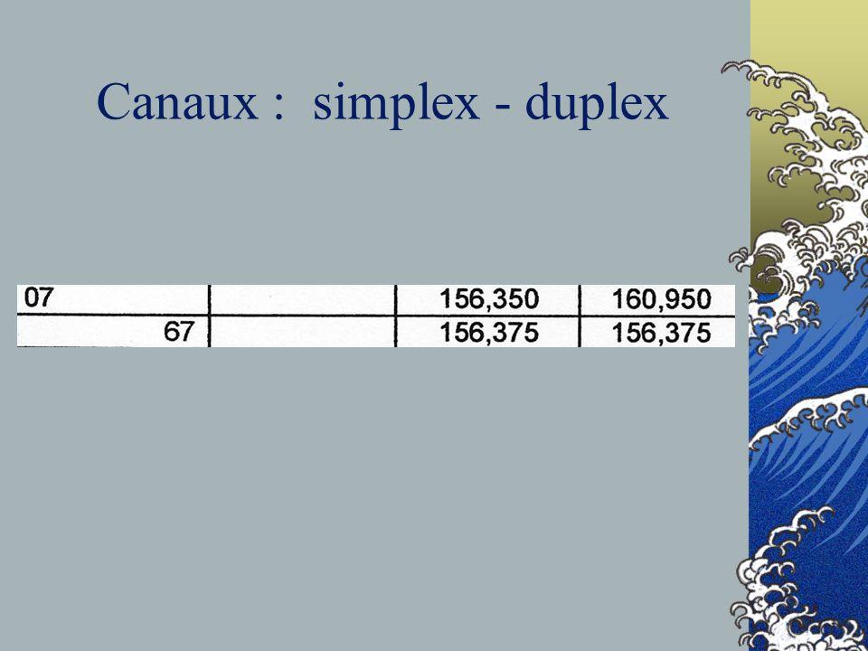Canaux : simplex - duplex