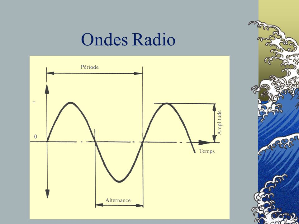 Ondes Radio