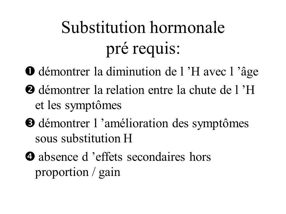 Substitution hormonale pré requis: