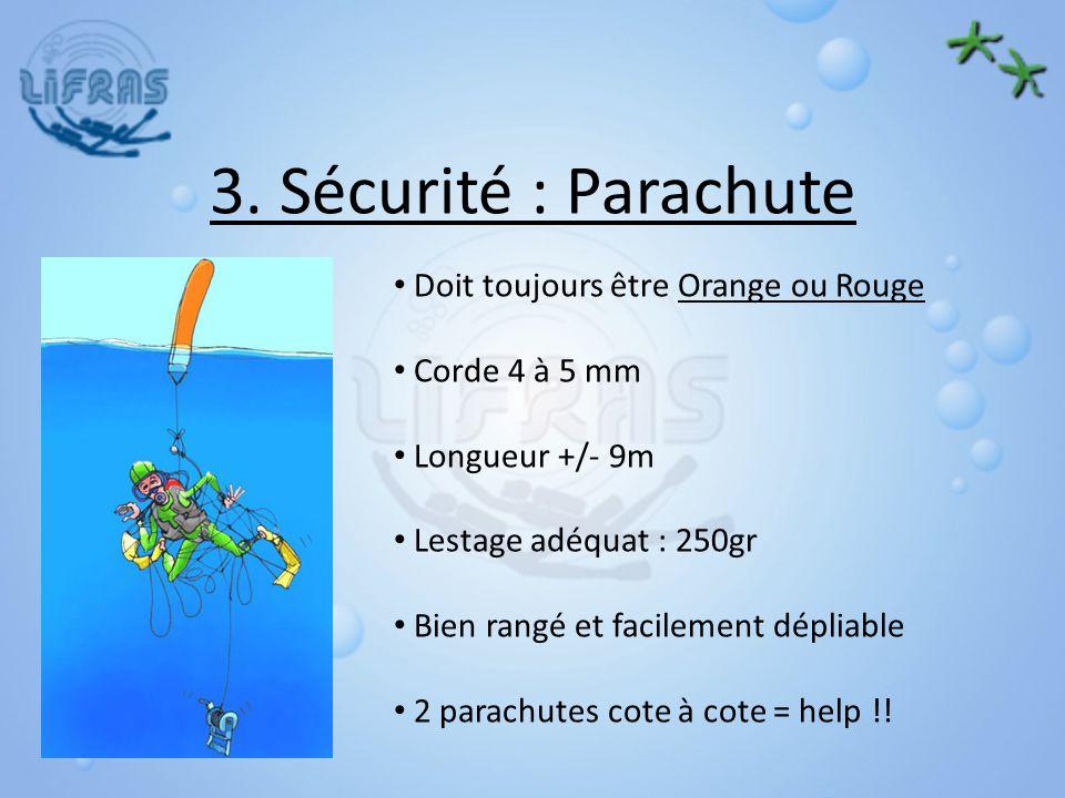 3. Sécurité : Parachute Doit toujours être Orange ou Rouge
