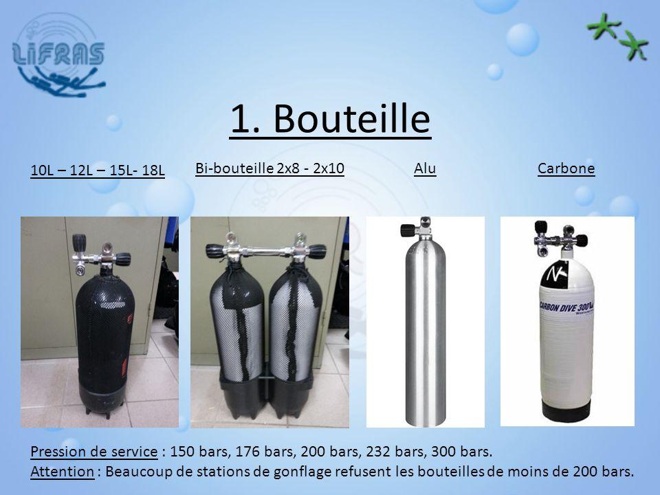 1. Bouteille 10L – 12L – 15L- 18L Bi-bouteille 2x8 - 2x10 Alu Carbone
