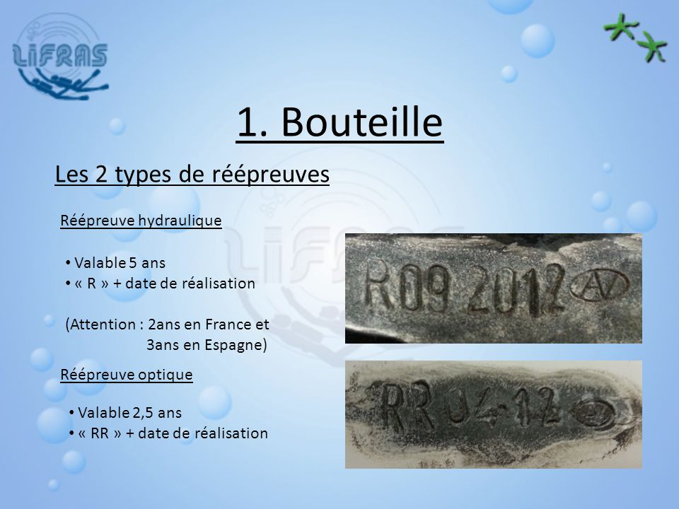 1. Bouteille Les 2 types de réépreuves Réépreuve hydraulique