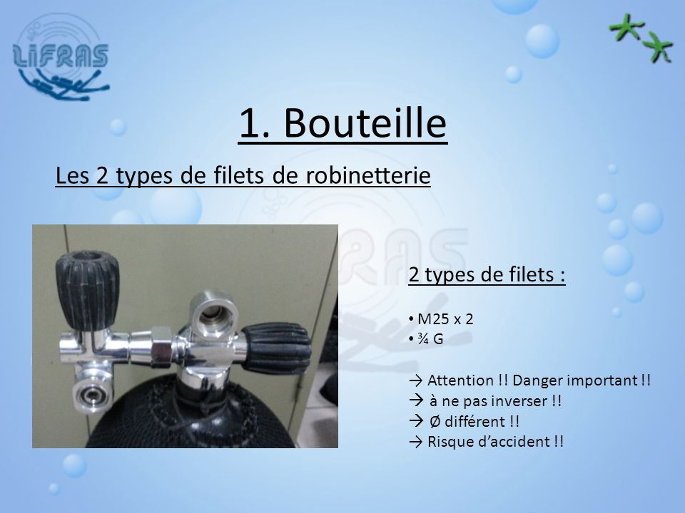 1. Bouteille Les 2 types de filets de robinetterie 2 types de filets :