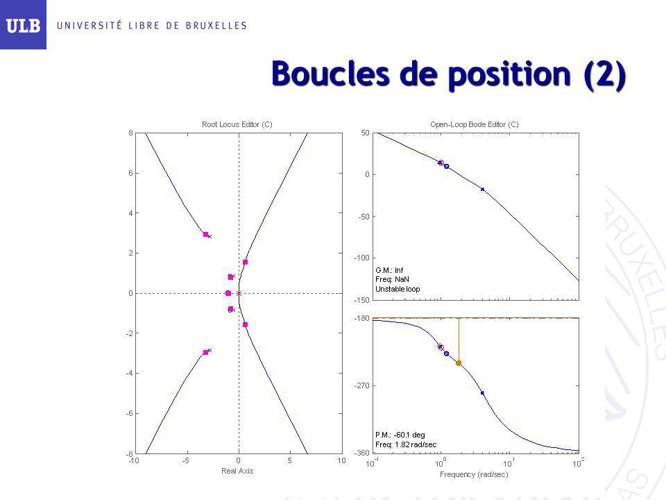 Boucles de position (2)
