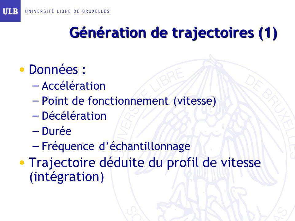 Génération de trajectoires (1)