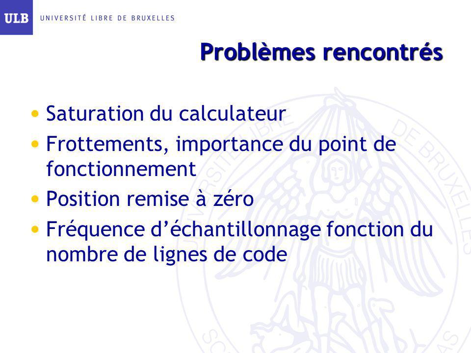 Problèmes rencontrés Saturation du calculateur
