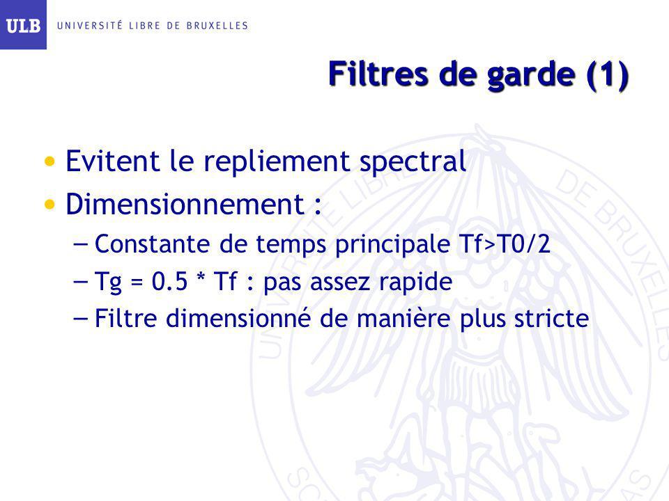 Filtres de garde (1) Evitent le repliement spectral Dimensionnement :