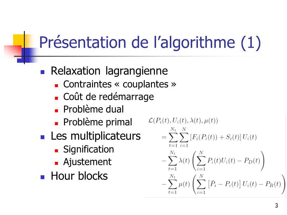 Présentation de l'algorithme (1)