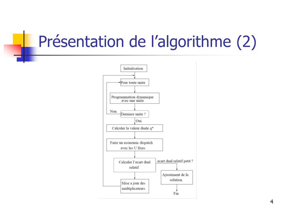 Présentation de l'algorithme (2)