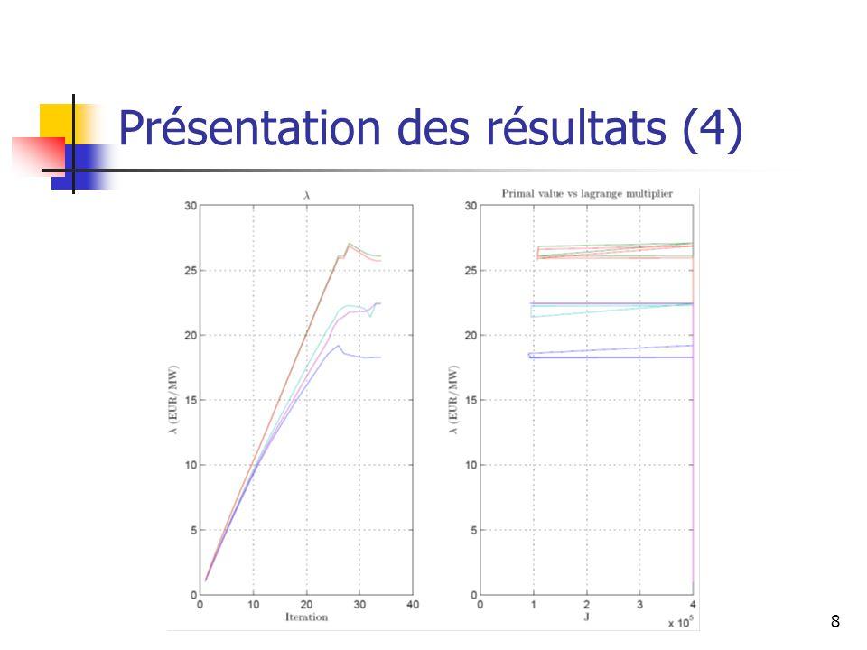 Présentation des résultats (4)