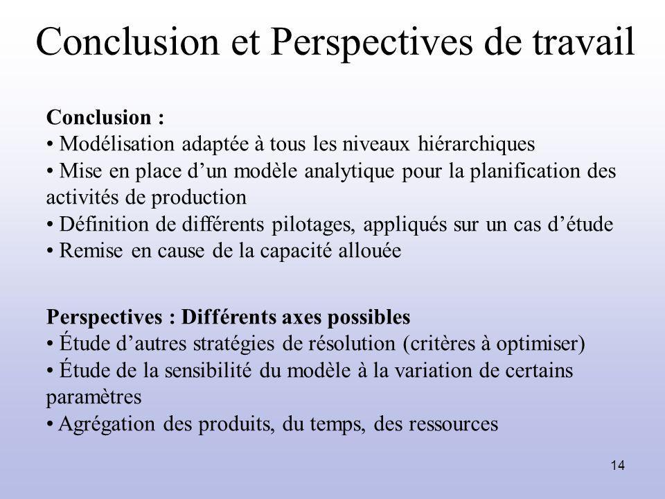 Conclusion et Perspectives de travail