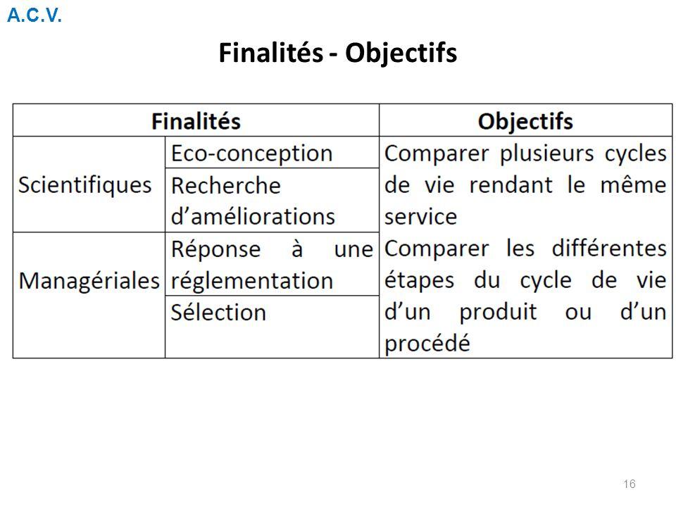 A.C.V. Finalités - Objectifs P. Rousseaux (Université de Poitiers)