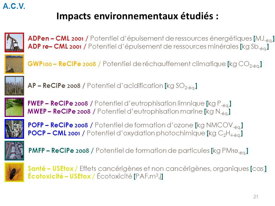Impacts environnementaux étudiés :