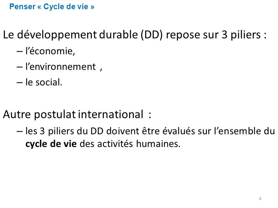 Le développement durable (DD) repose sur 3 piliers :