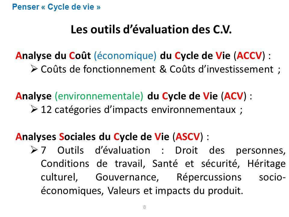 Les outils d'évaluation des C.V.