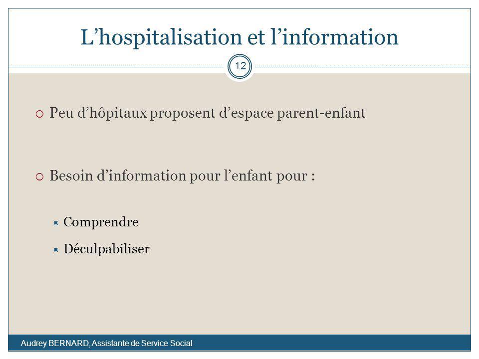 L'hospitalisation et l'information