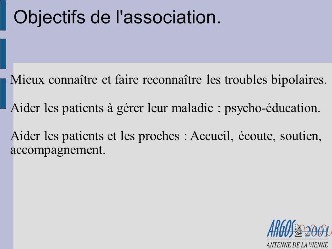 Objectifs de l association.