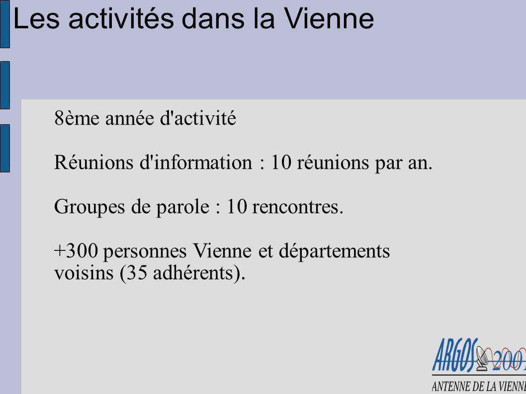 Les activités dans la Vienne
