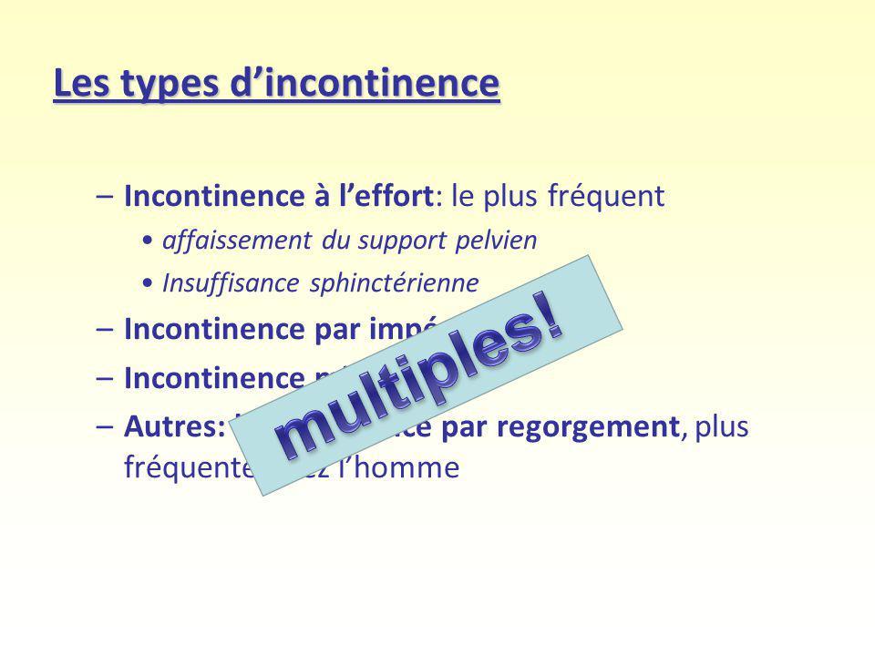 Les types d'incontinence