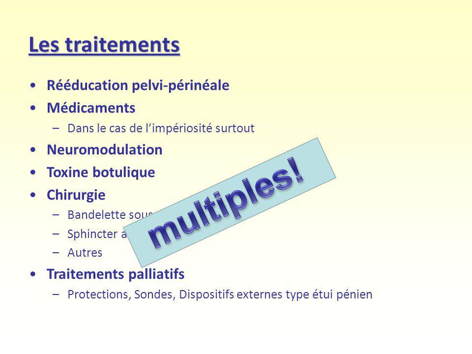 multiples! Les traitements Rééducation pelvi-périnéale Médicaments
