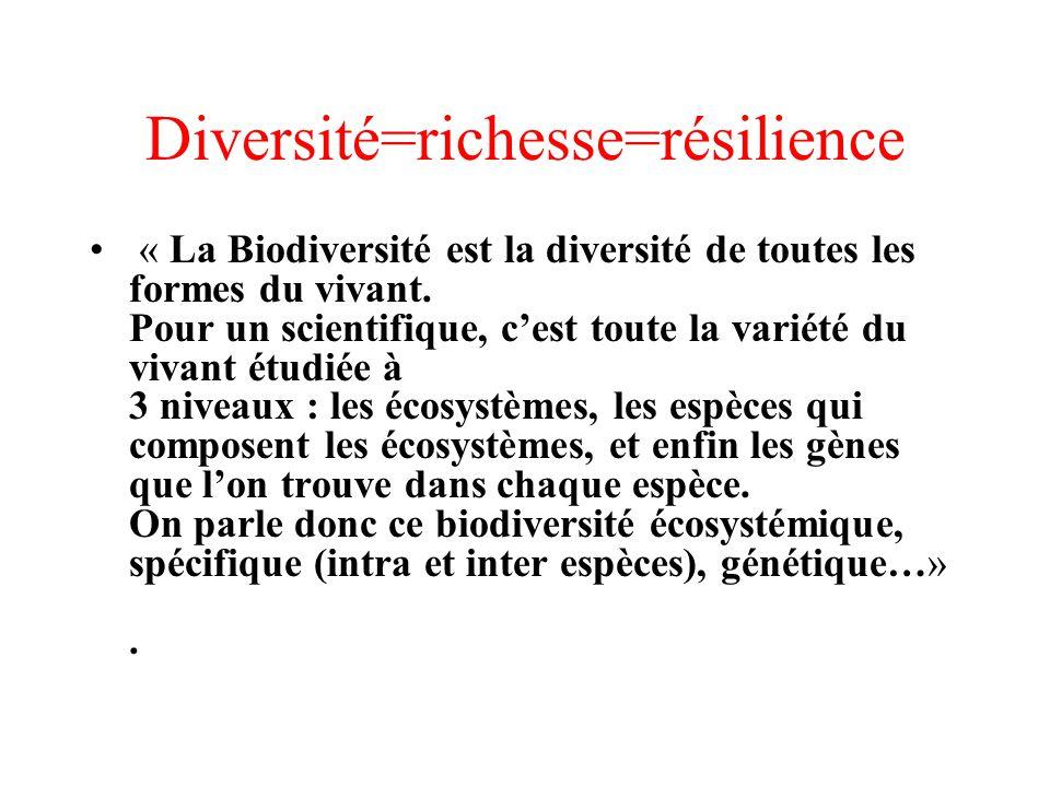 Diversité=richesse=résilience