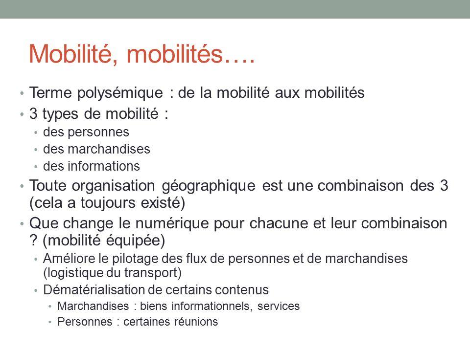 Mobilité, mobilités…. Terme polysémique : de la mobilité aux mobilités