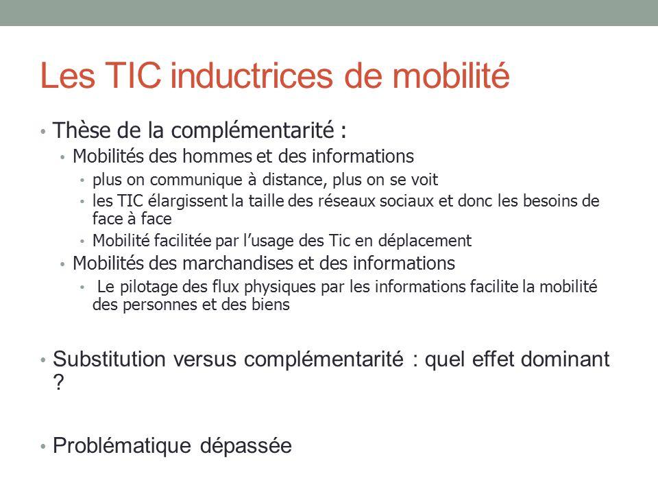 Les TIC inductrices de mobilité