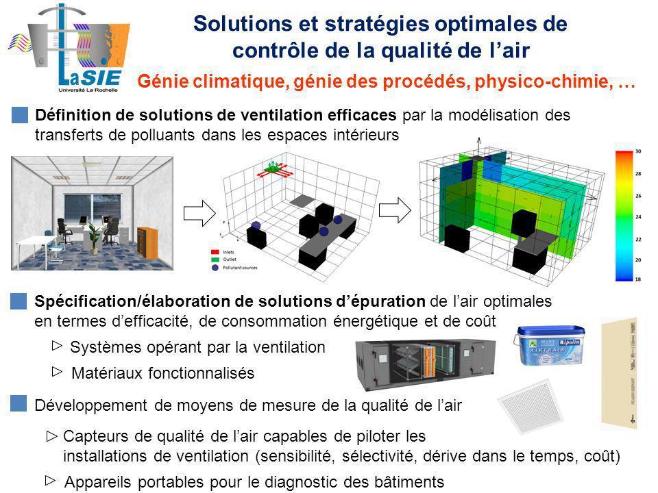 Solutions et stratégies optimales de contrôle de la qualité de l'air
