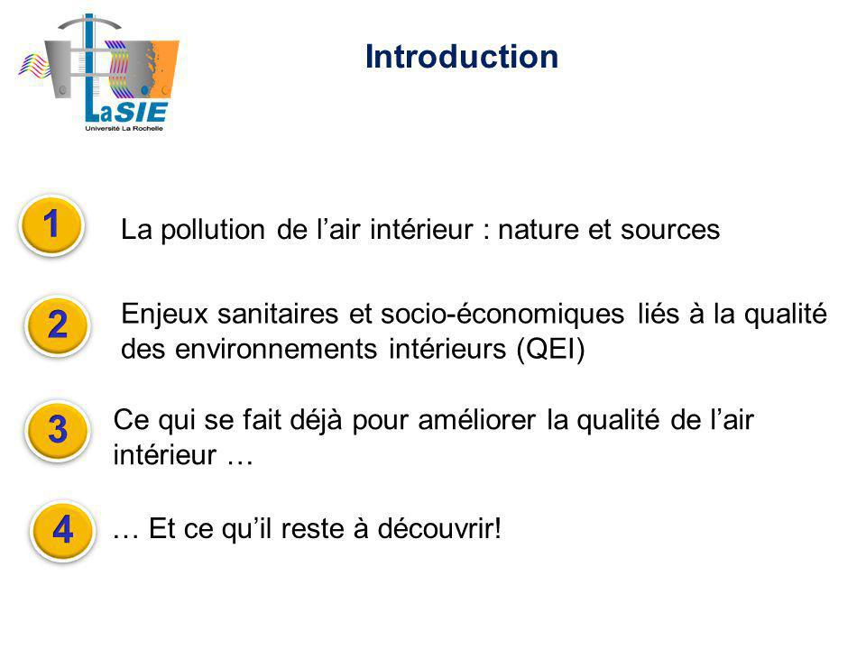 Introduction 1. La pollution de l'air intérieur : nature et sources. 2.