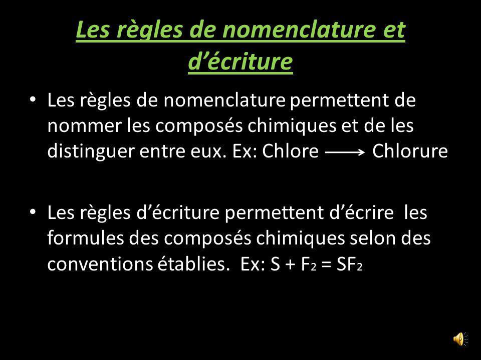 Les règles de nomenclature et d'écriture